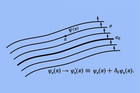 Siebdruck Venet - Mathématiques 1